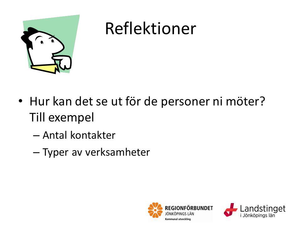 Reflektioner Hur kan det se ut för de personer ni möter? Till exempel – Antal kontakter – Typer av verksamheter