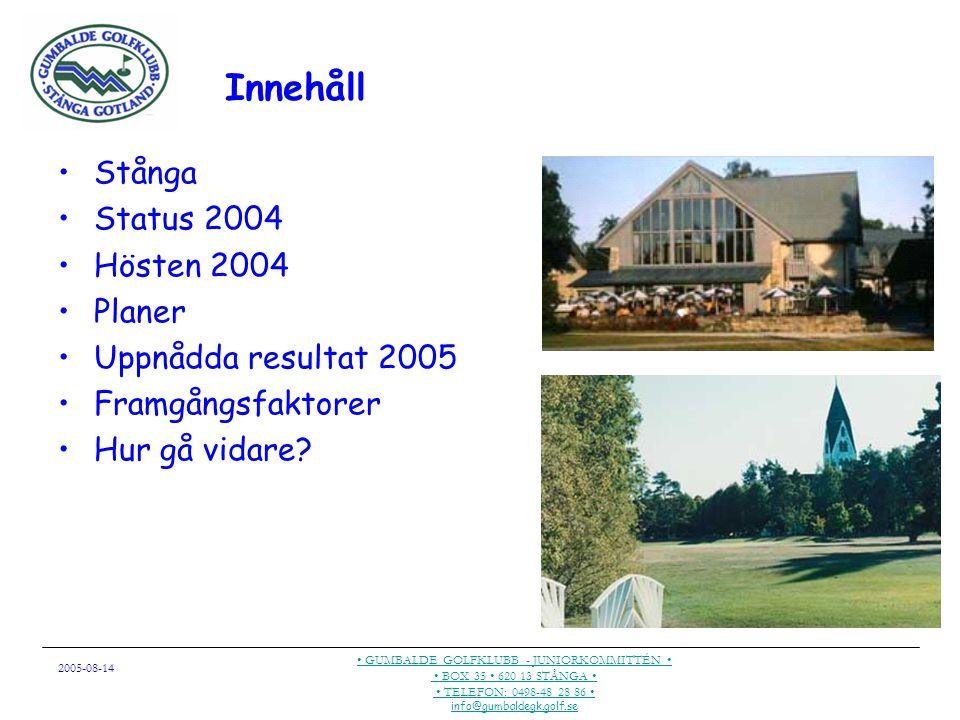 2005-08-14 GUMBALDE GOLFKLUBB - JUNIORKOMMITTÉN BOX 35 620 13 STÅNGA TELEFON: 0498-48 28 86 info@gumbaldegk.golf.se Innehåll Stånga Status 2004 Hösten 2004 Planer Uppnådda resultat 2005 Framgångsfaktorer Hur gå vidare