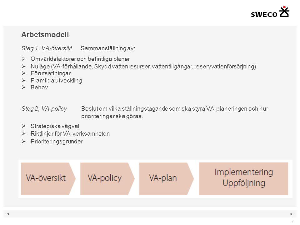 ◄ ► 8 Arbetsmodell Steg 3, VA-plan Utarbetas utifrån VA-översikten och VA-policyn och delas in geografiskt i fyra delplaner  Inom nuvarande verksamhetsområde  Utom nuvarande verksamhetsområde  Inom ett utvidgat verksamhetsområde  I väntan på en utvidgning av verksamhetsområdet Steg 4, Implementering och uppföljning VA-planen implementeras i kommunens förvaltningar och åtgärderna införs i den löpande planerings- och budgetprocessen.