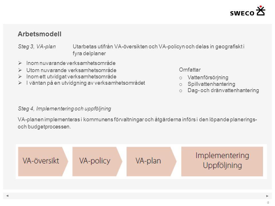 ◄ ► 8 Arbetsmodell Steg 3, VA-plan Utarbetas utifrån VA-översikten och VA-policyn och delas in geografiskt i fyra delplaner  Inom nuvarande verksamhe