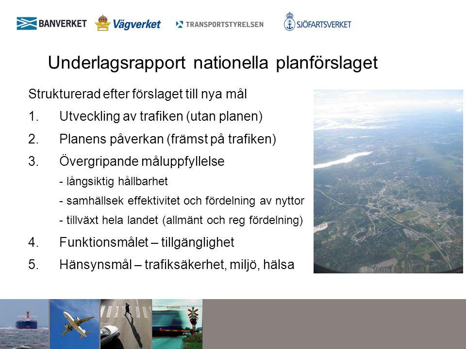 Underlagsrapport nationella planförslaget Strukturerad efter förslaget till nya mål 1.Utveckling av trafiken (utan planen) 2.Planens påverkan (främst