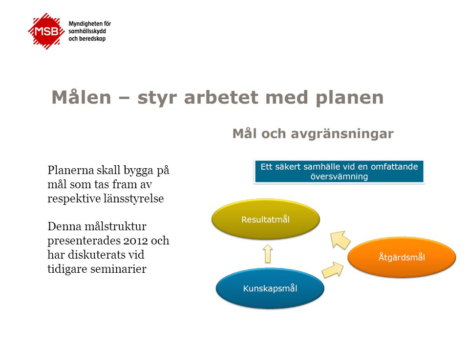Övergripande nationella mål MSB:s förslag på övergripande resultatmål för de fyra fokusområdena: Människors hälsa ska inte påverkas väsentligt av en översvämning - Högst 500 personer (nattbefolkning) ska beröras av beräknat högsta flöde inom område som riskerar översvämmas av BHF - Högst 100 personer (nattbefolkning) ska beröras av ett flöde med återkomsttid på 100 år Ekonomisk verksamhet som bidrar till samhällets funktionalitet ska inte utsättas för långvariga avbrott i verksamheten vid en översvämning - Högst 100 personer (dagbefolkning) ska beröras av ett flöde med återkomsttid på 100 år Miljön och naturvärden inom skyddade områden ska inte förorenas vid en översvämning Kulturarvet ska skyddas så att värdefulla lämningar och kunskap inte förloras vid en översvämning