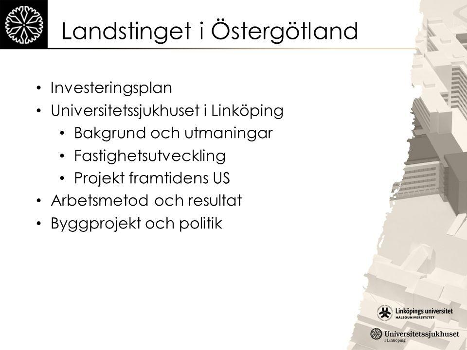 Landstinget i Östergötland Investeringsplan Universitetssjukhuset i Linköping Bakgrund och utmaningar Fastighetsutveckling Projekt framtidens US Arbet
