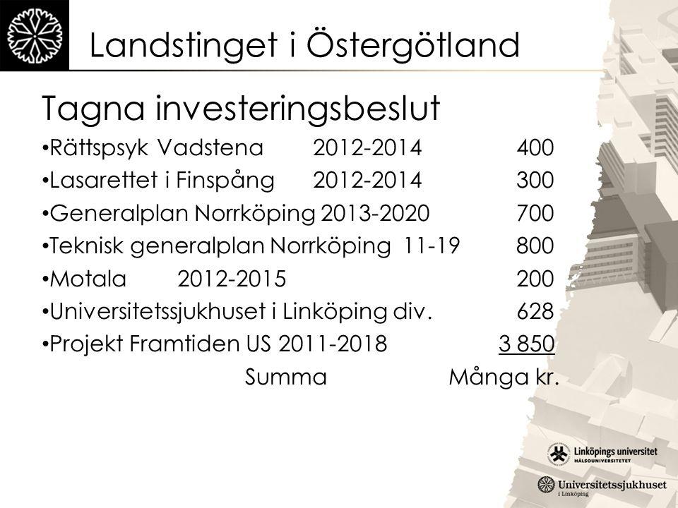 Landstinget i Östergötland Tagna investeringsbeslut Rättspsyk Vadstena2012-2014400 Lasarettet i Finspång 2012-2014300 Generalplan Norrköping 2013-2020