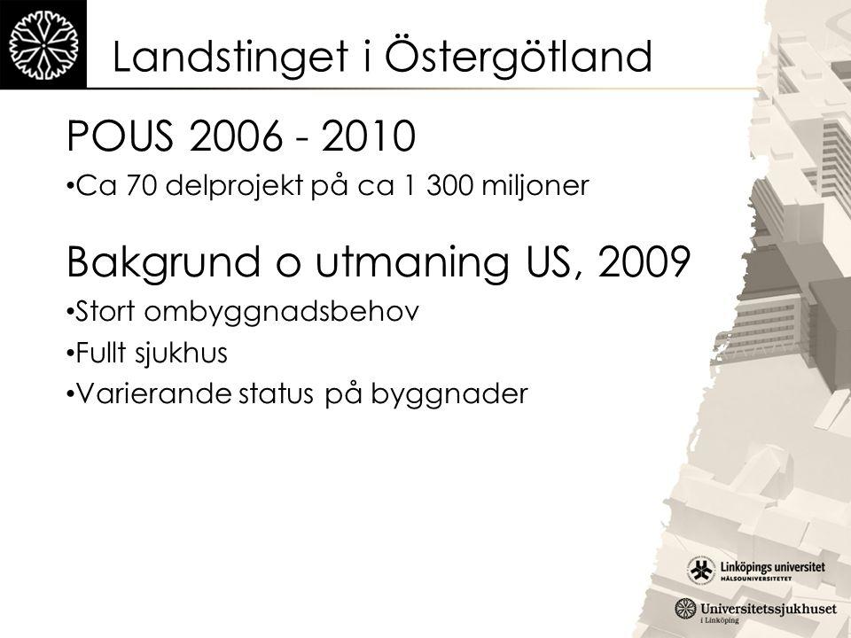 Landstinget i Östergötland POUS 2006 - 2010 Ca 70 delprojekt på ca 1 300 miljoner Bakgrund o utmaning US, 2009 Stort ombyggnadsbehov Fullt sjukhus Var