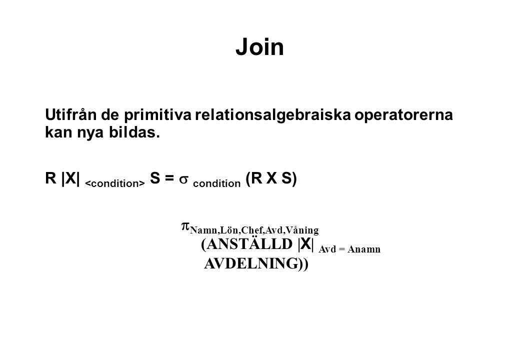 Join Utifrån de primitiva relationsalgebraiska operatorerna kan nya bildas.