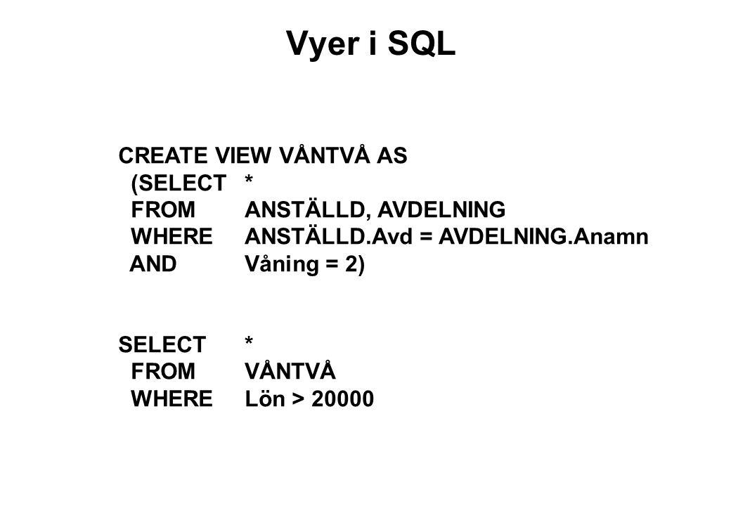 Vyer i SQL CREATE VIEW VÅNTVÅ AS (SELECT* FROMANSTÄLLD, AVDELNING WHEREANSTÄLLD.Avd = AVDELNING.Anamn ANDVåning = 2) SELECT* FROMVÅNTVÅ WHERELön > 20000