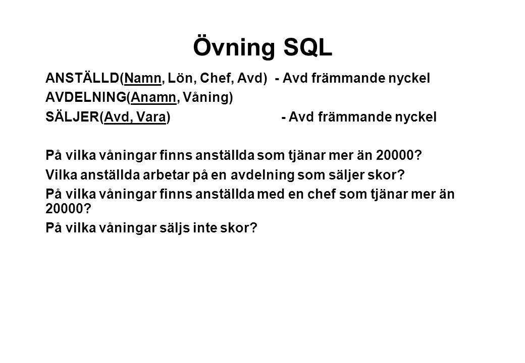Övning SQL ANSTÄLLD(Namn, Lön, Chef, Avd) - Avd främmande nyckel AVDELNING(Anamn, Våning) SÄLJER(Avd, Vara) - Avd främmande nyckel På vilka våningar finns anställda som tjänar mer än 20000.