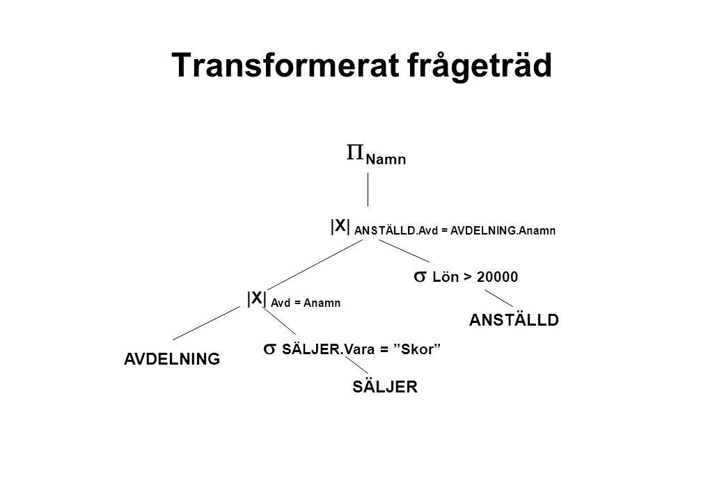 Transformerat frågeträd  Namn ANSTÄLLD AVDELNING SÄLJER |X| Avd = Anamn  Lön > 20000  SÄLJER.Vara = Skor |X| ANSTÄLLD.Avd = AVDELNING.Anamn