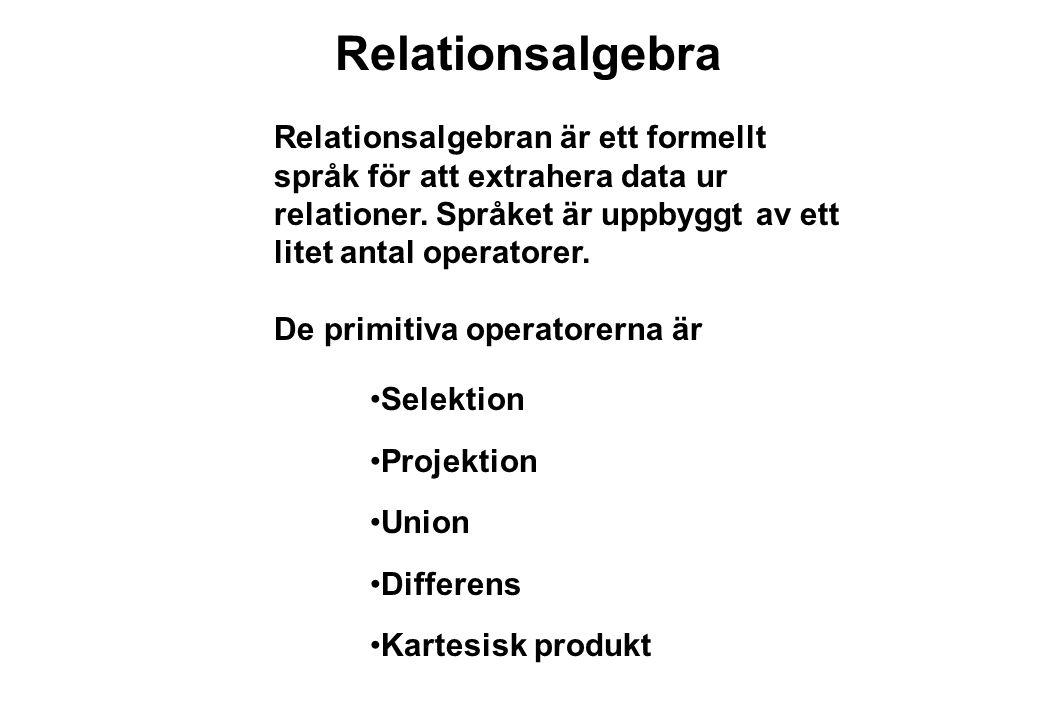 Relationsalgebra Selektion Projektion Union Differens Kartesisk produkt Relationsalgebran är ett formellt språk för att extrahera data ur relationer.