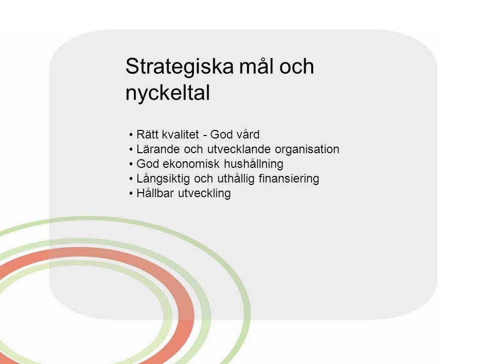 Strategiska mål och nyckeltal Rätt kvalitet - God vård Lärande och utvecklande organisation God ekonomisk hushållning Långsiktig och uthållig finansie