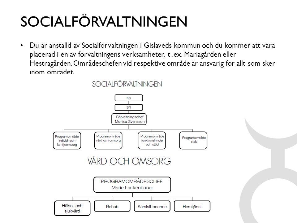 SOCIALFÖRVALTNINGEN Du är anställd av Socialförvaltningen i Gislaveds kommun och du kommer att vara placerad i en av förvaltningens verksamheter, t.ex.