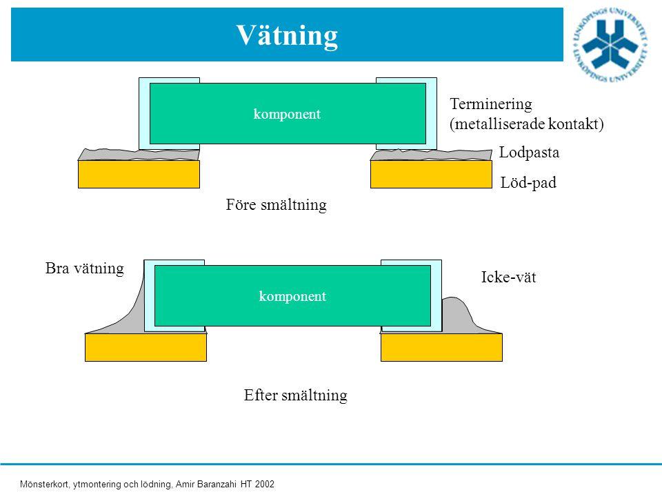 Mönsterkort, ytmontering och lödning, Amir Baranzahi HT 2002 komponent Terminering (metalliserade kontakt) Lodpasta Löd-pad komponent Före smältning Efter smältning Bra vätning Icke-vät Vätning