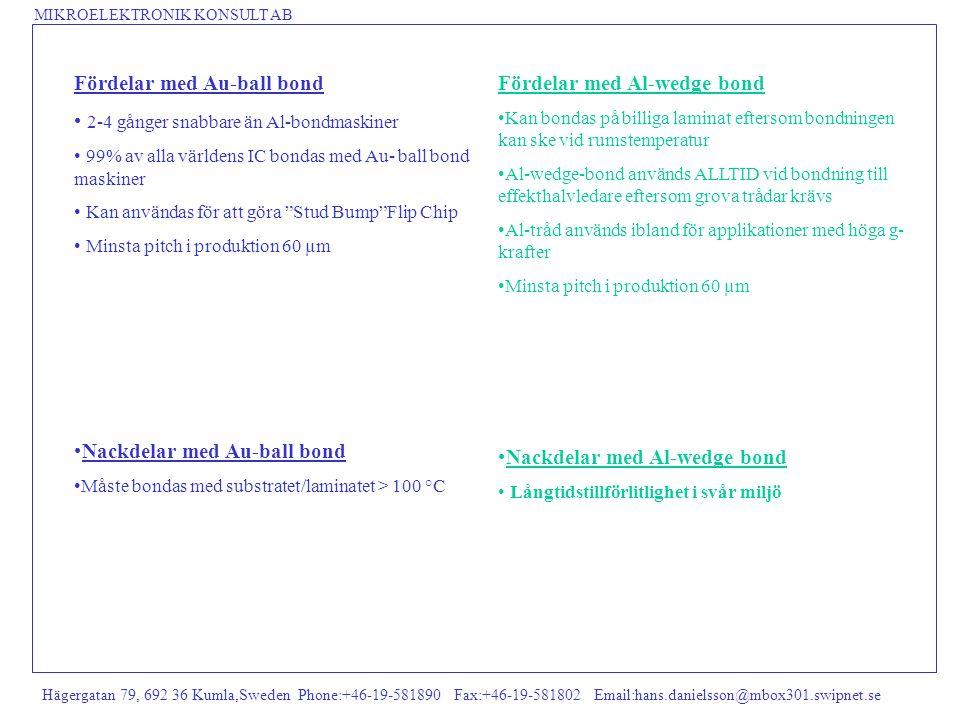 MIKROELEKTRONIK KONSULT AB Hägergatan 79, 692 36 Kumla,Sweden Phone:+46-19-581890 Fax:+46-19-581802 Email:hans.danielsson@mbox301.swipnet.se Fördelar
