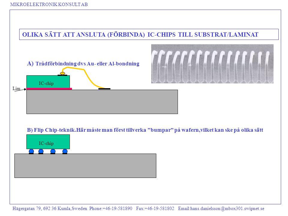 MIKROELEKTRONIK KONSULT AB Hägergatan 79, 692 36 Kumla,Sweden Phone:+46-19-581890 Fax:+46-19-581802 Email:hans.danielsson@mbox301.swipnet.se Deponering av lim på substrat/laminat Montering av chip Härdning av lim Bondning av n st trådar Eltest Kapsling Montering av Flip Chip (tryck värmeförbindning) Eltest Kapsling (Om så krävs) Bumpning och sågning av wafer Sågning av standardwafer Antal tillverkningssteg för att montera ett trådbondat chip och ett Flip Chip Trådbondning Flip Chip