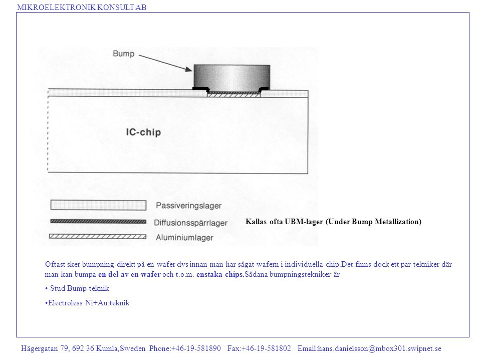 MIKROELEKTRONIK KONSULT AB Hägergatan 79, 692 36 Kumla,Sweden Phone:+46-19-581890 Fax:+46-19-581802 Email:hans.danielsson@mbox301.swipnet.se Kallas of