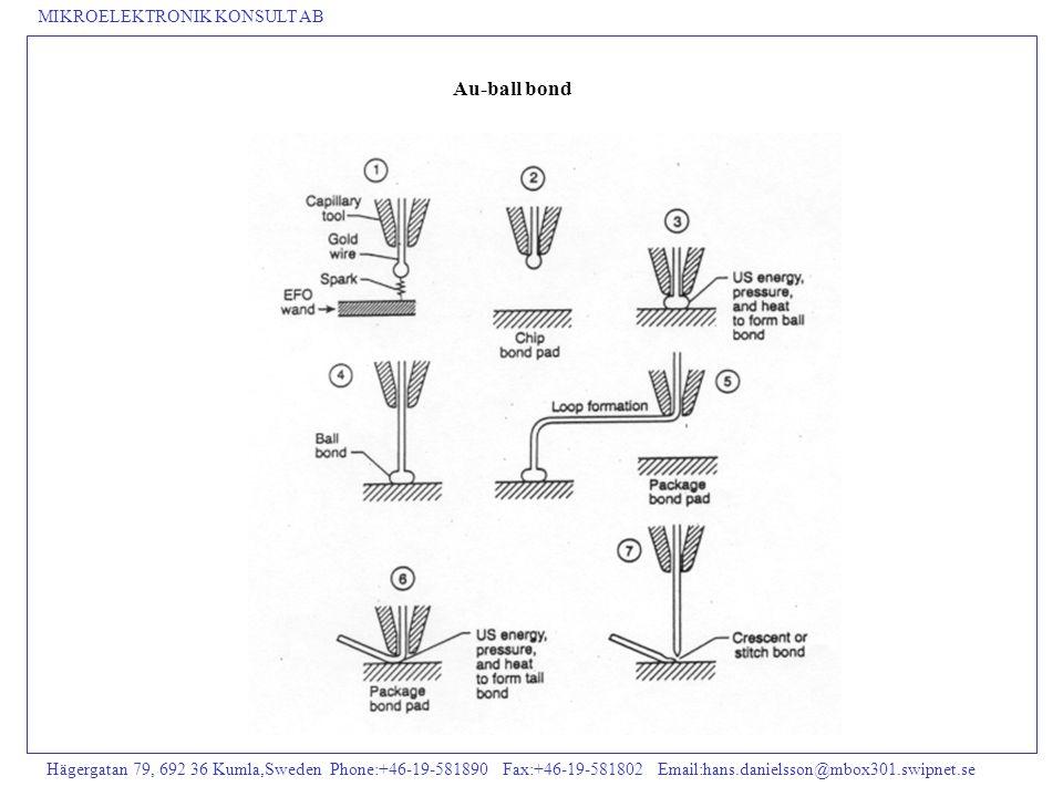 MIKROELEKTRONIK KONSULT AB Hägergatan 79, 692 36 Kumla,Sweden Phone:+46-19-581890 Fax:+46-19-581802 Email:hans.danielsson@mbox301.swipnet.se Au-ball STUD Bumping Det finns automatiska Au-ball bondmaskiner som kan: Bumpa 18 bumpar per sekund Minsta pitch = 70 µm för 3 sigma i produktion(60 µm på gång) Flexibel teknik,inga fotomasker krävs,ny chiplayout medför bara omprogrammerinf av bondutrustningen Det finns 2 olika sätt att ansluta Flip Chip med Stud Bump till substrat/laminat: 1) Tryck/värmeförbindning (thermocompression) -Man vänder chipet med bumparna nedåtmot substratet,Under tryck(40 gf/bump) och vid 380°C kan bondning ske på 10 sekunder.