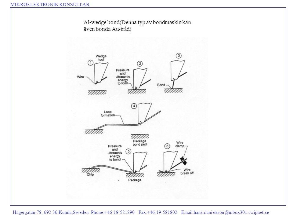 MIKROELEKTRONIK KONSULT AB Hägergatan 79, 692 36 Kumla,Sweden Phone:+46-19-581890 Fax:+46-19-581802 Email:hans.danielsson@mbox301.swipnet.se Fördelar med Au-ball bond 2-4 gånger snabbare än Al-bondmaskiner 99% av alla världens IC bondas med Au- ball bond maskiner Kan användas för att göra Stud Bump Flip Chip Minsta pitch i produktion 60 µm Nackdelar med Au-ball bond Måste bondas med substratet/laminatet > 100 °C Fördelar med Al-wedge bond Kan bondas på billiga laminat eftersom bondningen kan ske vid rumstemperatur Al-wedge-bond används ALLTID vid bondning till effekthalvledare eftersom grova trådar krävs Al-tråd används ibland för applikationer med höga g- krafter Minsta pitch i produktion 60 µm Nackdelar med Al-wedge bond Långtidstillförlitlighet i svår miljö