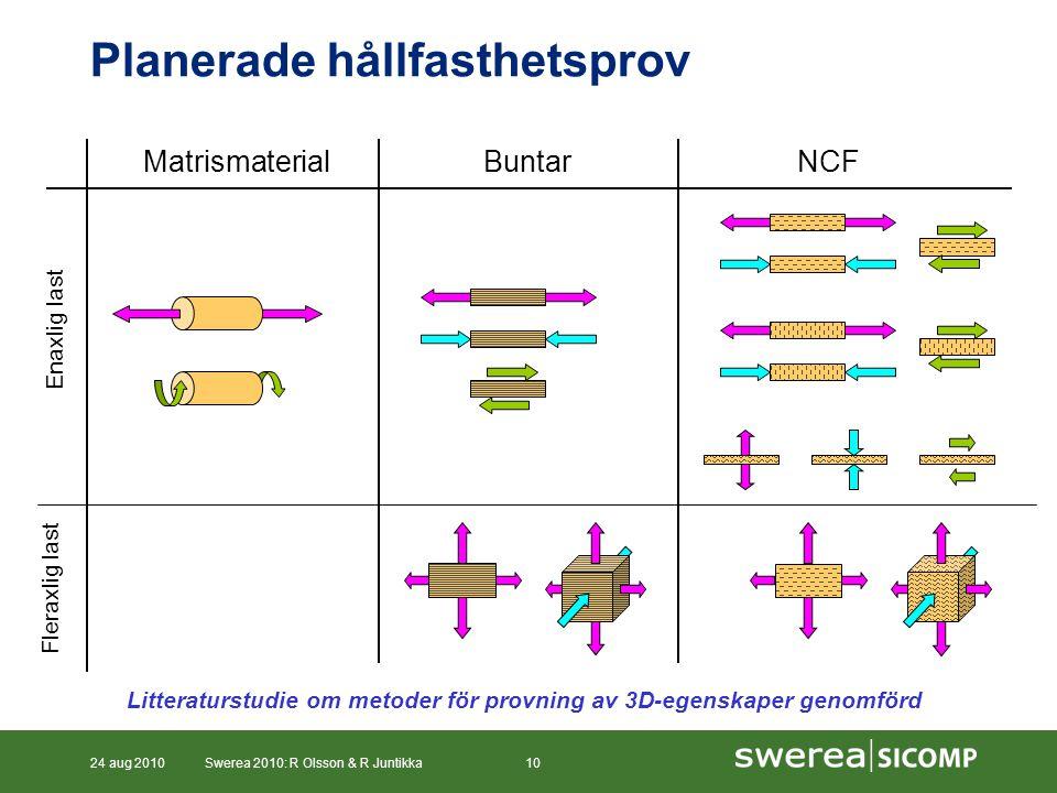 24 aug 2010Swerea 2010: R Olsson & R Juntikka10 Planerade hållfasthetsprov MatrismaterialBuntarNCF Fleraxlig last Enaxlig last Litteraturstudie om metoder för provning av 3D-egenskaper genomförd