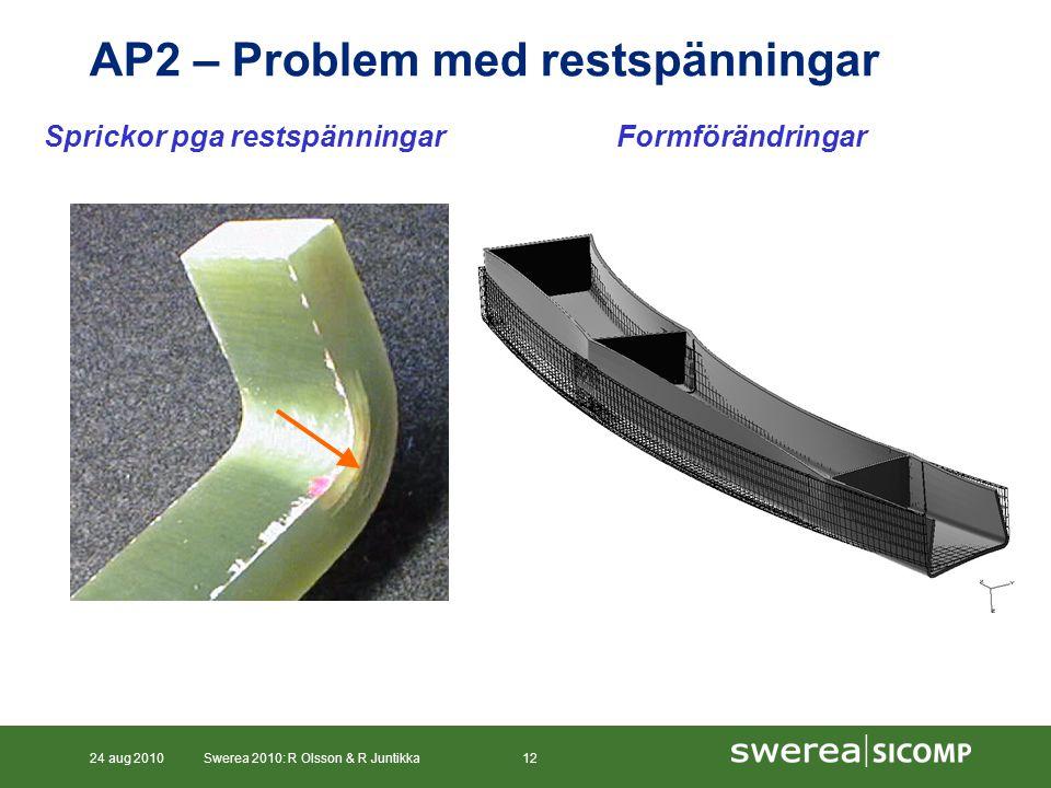 24 aug 2010Swerea 2010: R Olsson & R Juntikka12 AP2 – Problem med restspänningar Sprickor pga restspänningarFormförändringar