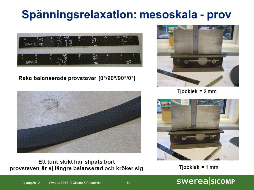 24 aug 2010Swerea 2010: R Olsson & R Juntikka14 Spänningsrelaxation: mesoskala - prov Raka balanserade provstavar [0  /90  /90  /0  ] Ett tunt skikt har slipats bort provstaven är ej längre balanserad och kröker sig Tjocklek = 1 mm Tjocklek = 2 mm