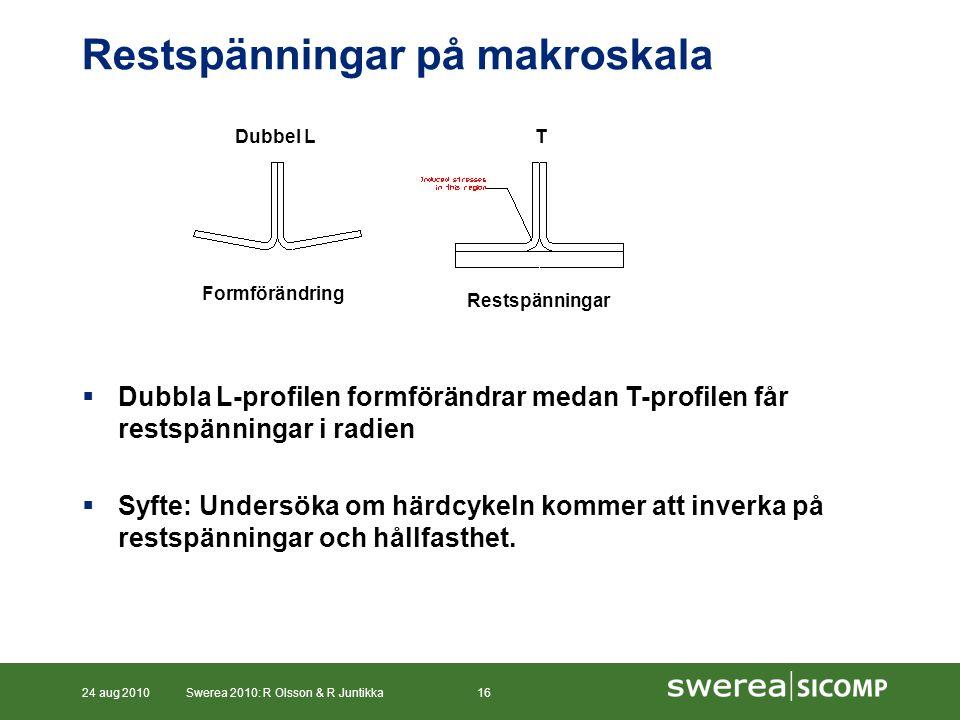 24 aug 2010Swerea 2010: R Olsson & R Juntikka16 Restspänningar på makroskala  Dubbla L-profilen formförändrar medan T-profilen får restspänningar i radien  Syfte: Undersöka om härdcykeln kommer att inverka på restspänningar och hållfasthet.