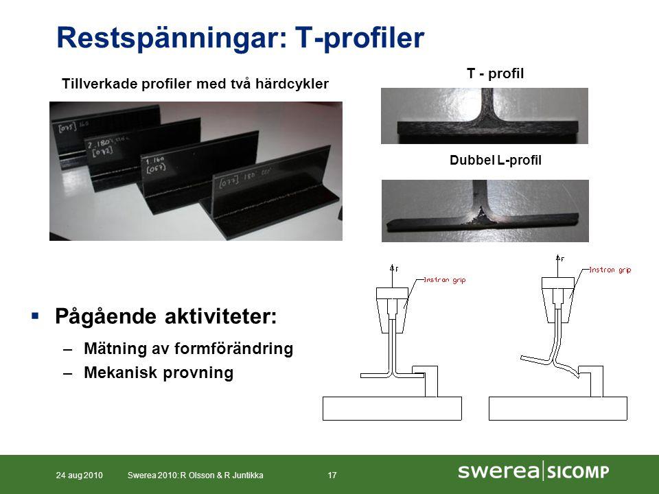 24 aug 2010Swerea 2010: R Olsson & R Juntikka17 Restspänningar: T-profiler  Pågående aktiviteter: –Mätning av formförändring –Mekanisk provning Dubbel L-profil T - profil Tillverkade profiler med två härdcykler