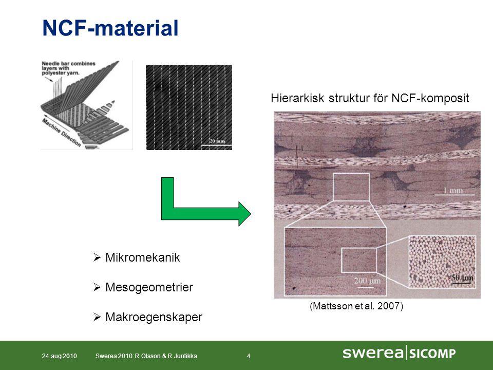 24 aug 2010Swerea 2010: R Olsson & R Juntikka4 NCF-material  Mikromekanik  Mesogeometrier  Makroegenskaper Hierarkisk struktur för NCF-komposit (Mattsson et al.