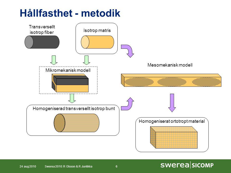 24 aug 2010Swerea 2010: R Olsson & R Juntikka6 Hållfasthet - metodik Mikromekanisk modell Mesomekanisk modell Isotrop matris Transversellt isotrop fiber Homogeniserat ortotropt material Homogeniserad transversellt isotrop bunt