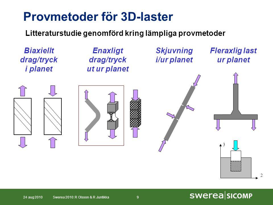 24 aug 2010Swerea 2010: R Olsson & R Juntikka9 Provmetoder för 3D-laster Biaxiellt drag/tryck i planet Enaxligt drag/tryck ut ur planet Skjuvning i/ur planet Litteraturstudie genomförd kring lämpliga provmetoder 2 3 Fleraxlig last ur planet