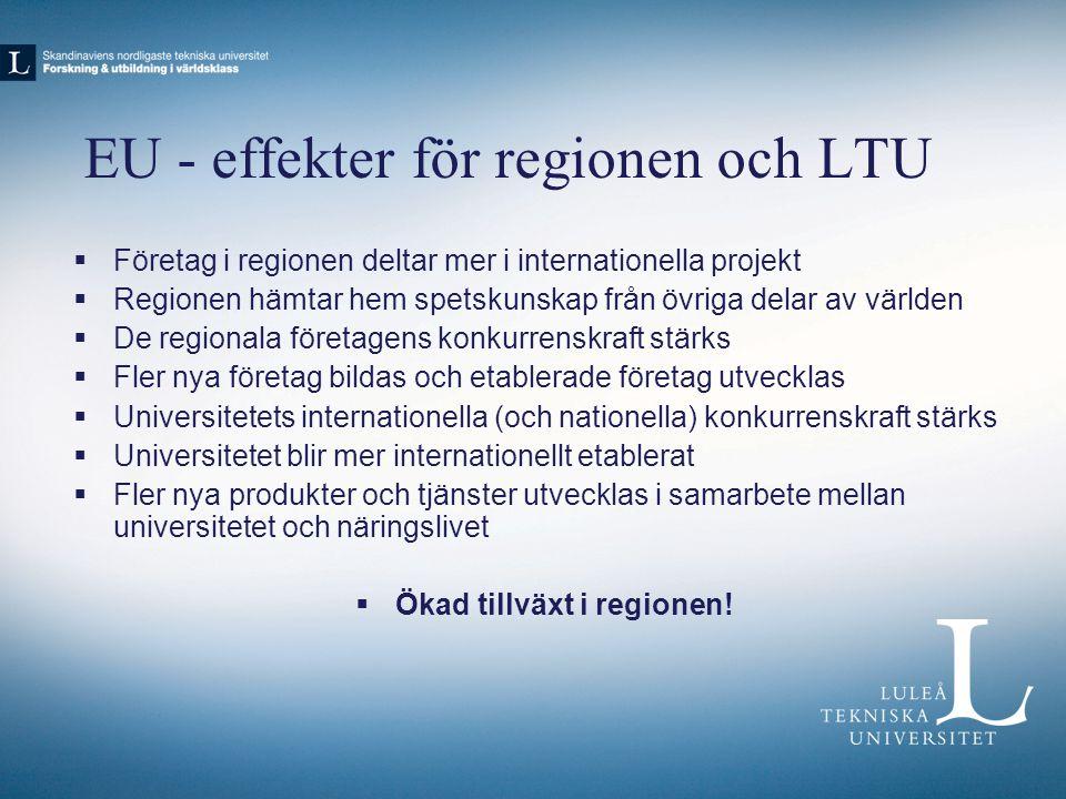 EU - effekter för regionen och LTU  Företag i regionen deltar mer i internationella projekt  Regionen hämtar hem spetskunskap från övriga delar av v