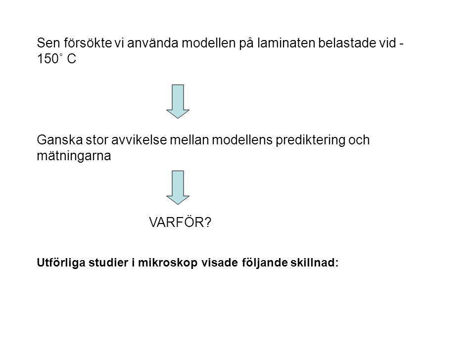 Sen försökte vi använda modellen på laminaten belastade vid - 150˚ C Ganska stor avvikelse mellan modellens prediktering och mätningarna VARFÖR.