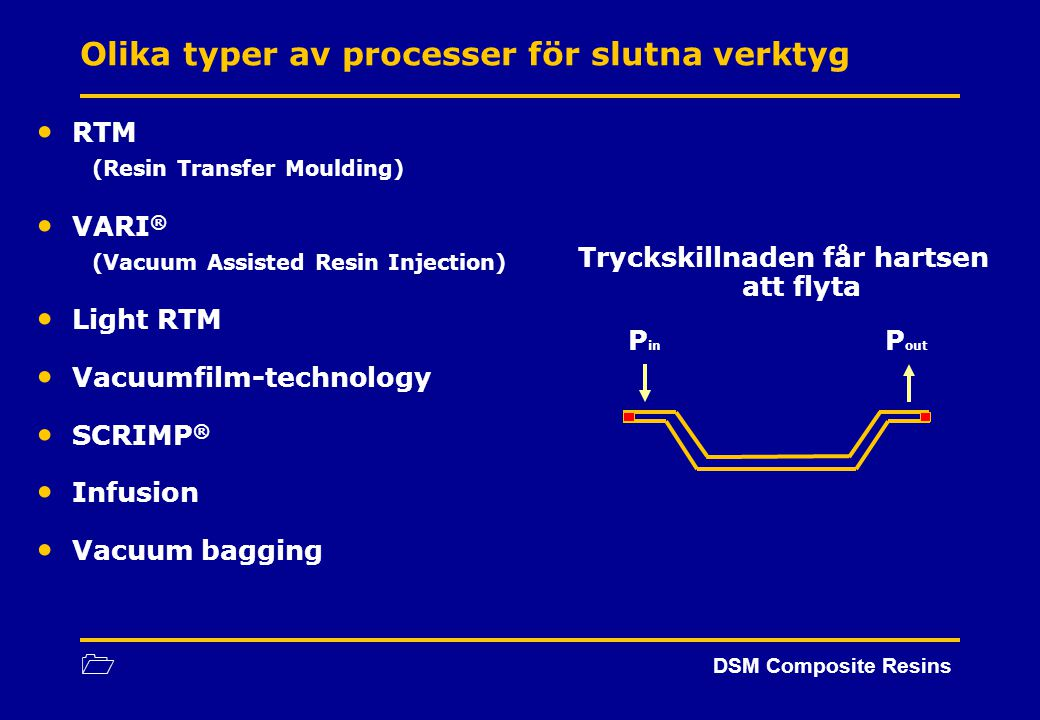 1 DSM Composite Resins Olika typer av processer för slutna verktyg RTM (Resin Transfer Moulding) VARI ® (Vacuum Assisted Resin Injection) Light RTM Va