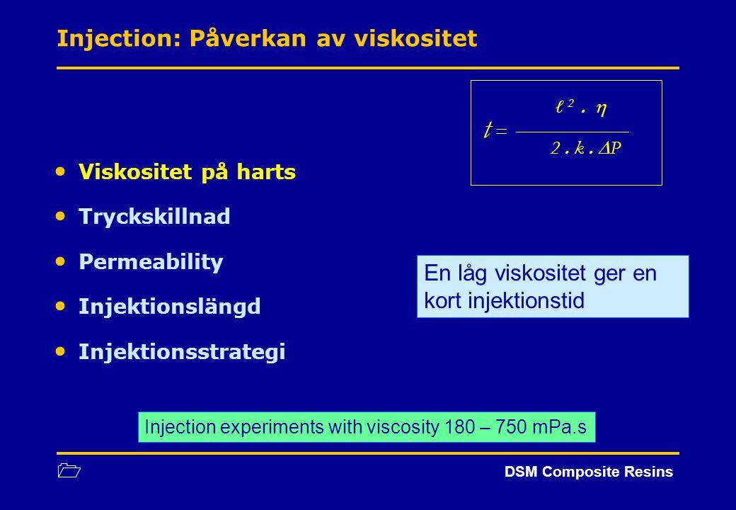 1 DSM Composite Resins Injection: Påverkan av viskositet Viskositet på harts Tryckskillnad Permeability Injektionslängd Injektionsstrategi En låg visk