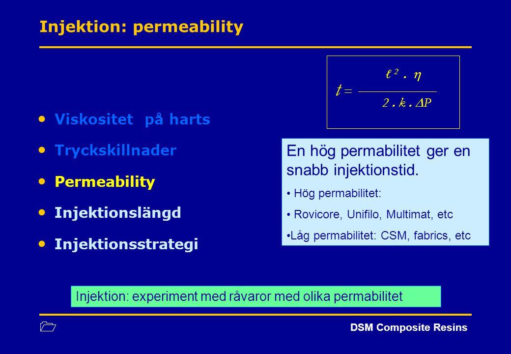 1 DSM Composite Resins Viskositet på harts Tryckskillnader Permeability Injektionslängd Injektionsstrategi En hög permabilitet ger en snabb injektions