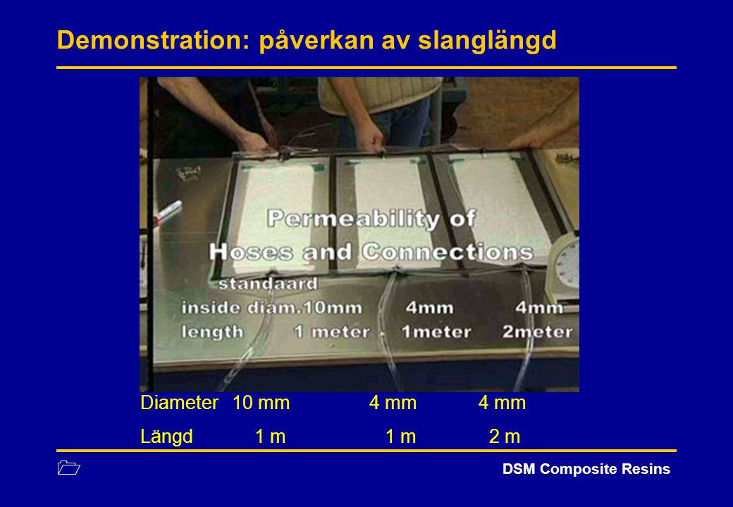 1 DSM Composite Resins Demonstration: påverkan av slanglängd Diameter 10 mm 4 mm4 mm Längd 1 m 1 m 2 m