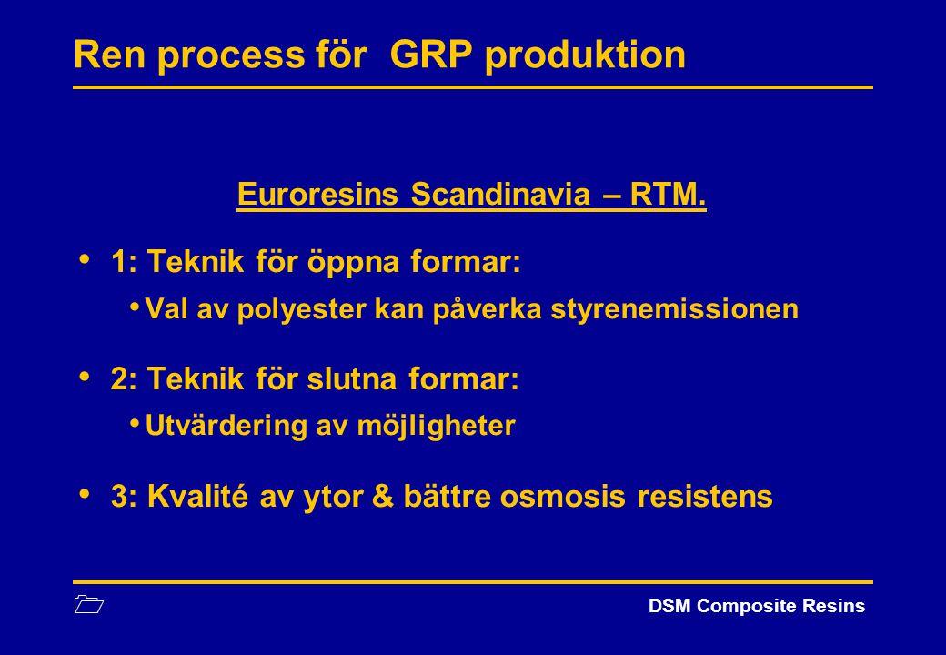 1 Ren process för GRP produktion Euroresins Scandinavia – RTM. 1: Teknik för öppna formar: Val av polyester kan påverka styrenemissionen 2: Teknik för
