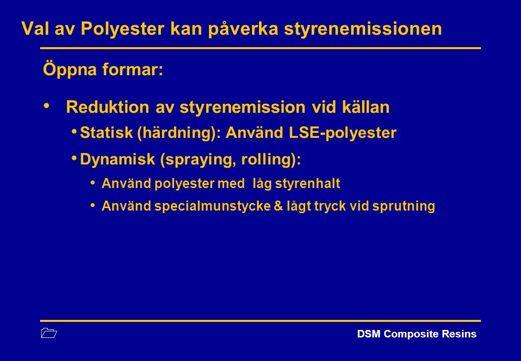 1 DSM Composite Resins Val av Polyester kan påverka styrenemissionen Öppna formar: Reduktion av styrenemission vid källan Statisk (härdning): Använd L