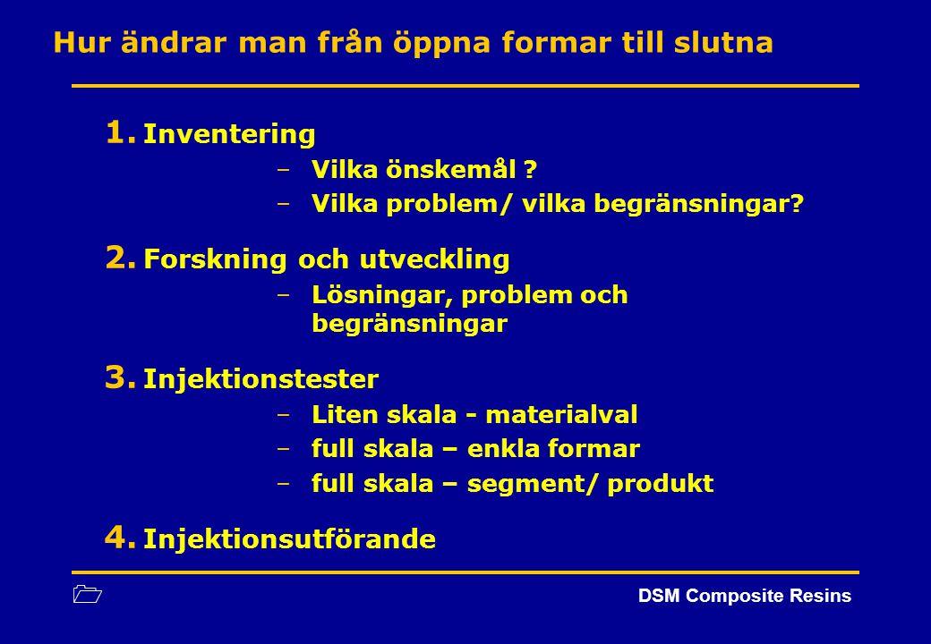 1 DSM Composite Resins Hur ändrar man från öppna formar till slutna 1. Inventering –Vilka önskemål ? –Vilka problem/ vilka begränsningar? 2. Forskning