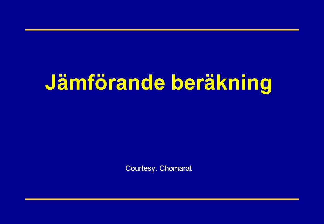 Jämförande beräkning Courtesy: Chomarat