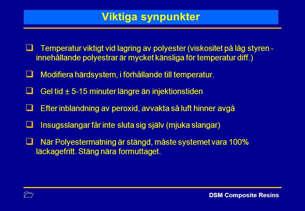 1 DSM Composite Resins Viktiga synpunkter  Temperatur viktigt vid lagring av polyester (viskositet på låg styren - innehållande polyestrar är mycket