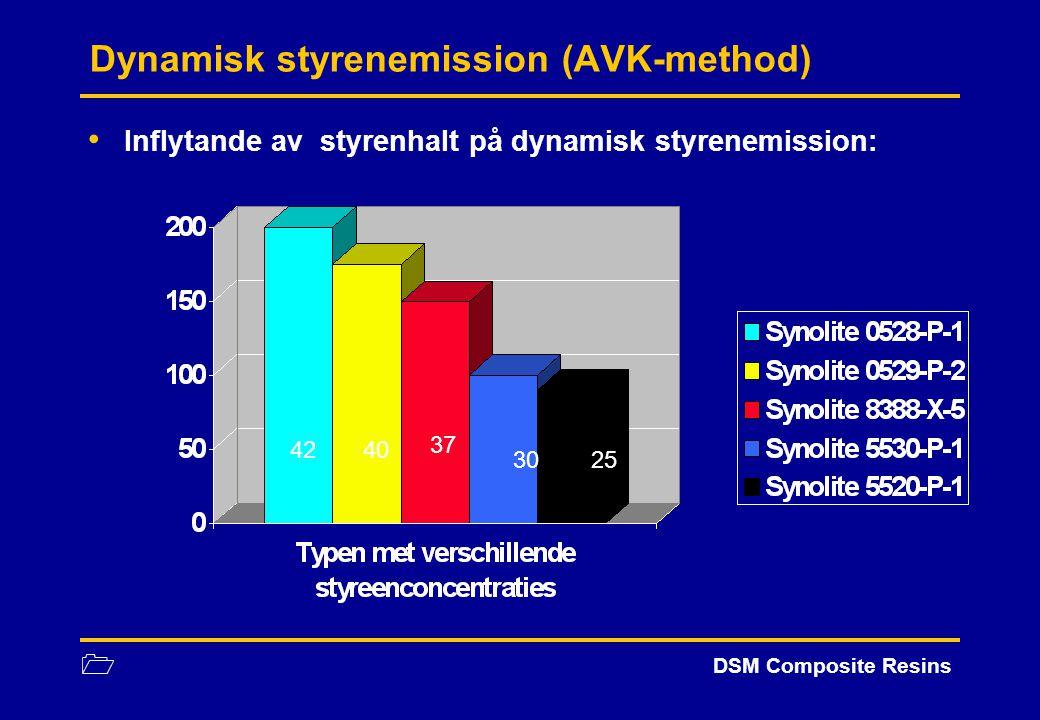 1 DSM Composite Resins Permeability hos olika material ℓ 2.  t = 2. k.  P Jämförelsedata