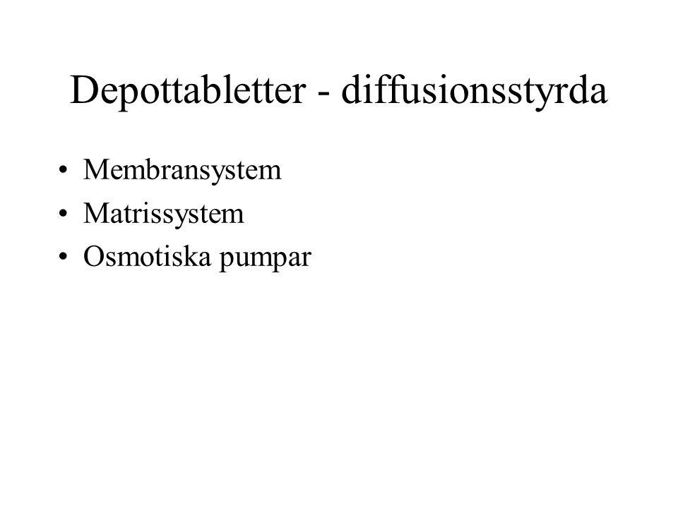 Depottabletter - diffusionsstyrda Membransystem Matrissystem Osmotiska pumpar
