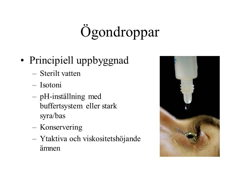 Ögondroppar Principiell uppbyggnad –Sterilt vatten –Isotoni –pH-inställning med buffertsystem eller stark syra/bas –Konservering –Ytaktiva och viskosi