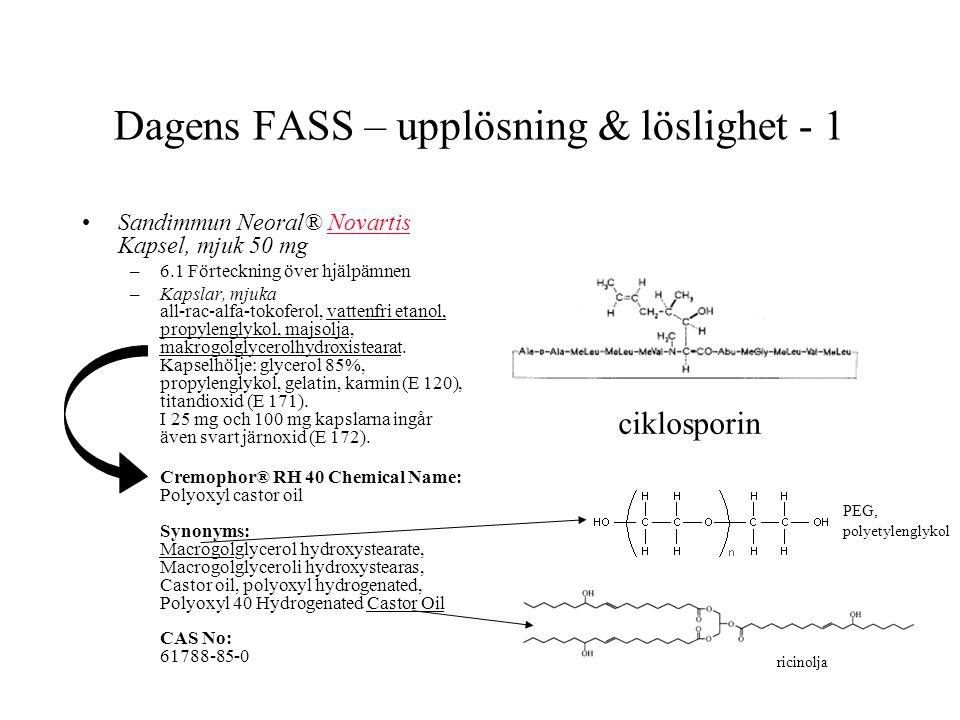 Dagens FASS – upplösning & löslighet - 1 Sandimmun Neoral® Novartis Kapsel, mjuk 50 mgNovartis –6.1 Förteckning över hjälpämnen –Kapslar, mjuka all-ra