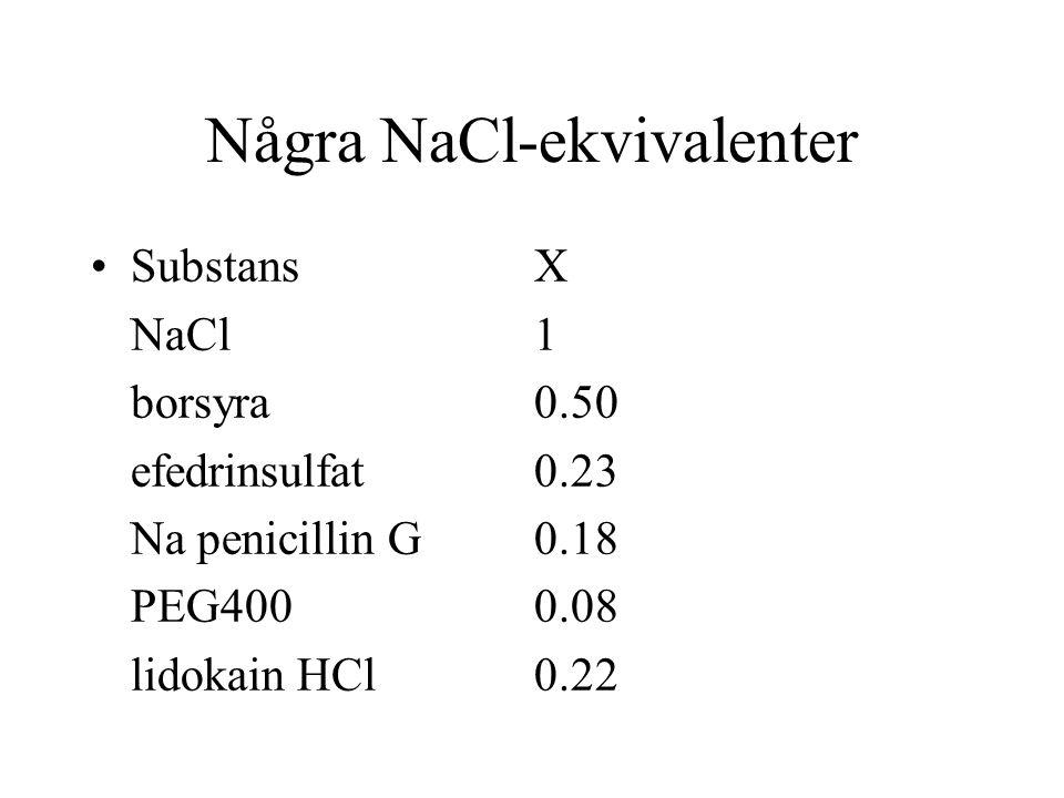 Några NaCl-ekvivalenter SubstansX NaCl1 borsyra0.50 efedrinsulfat0.23 Na penicillin G0.18 PEG4000.08 lidokain HCl0.22