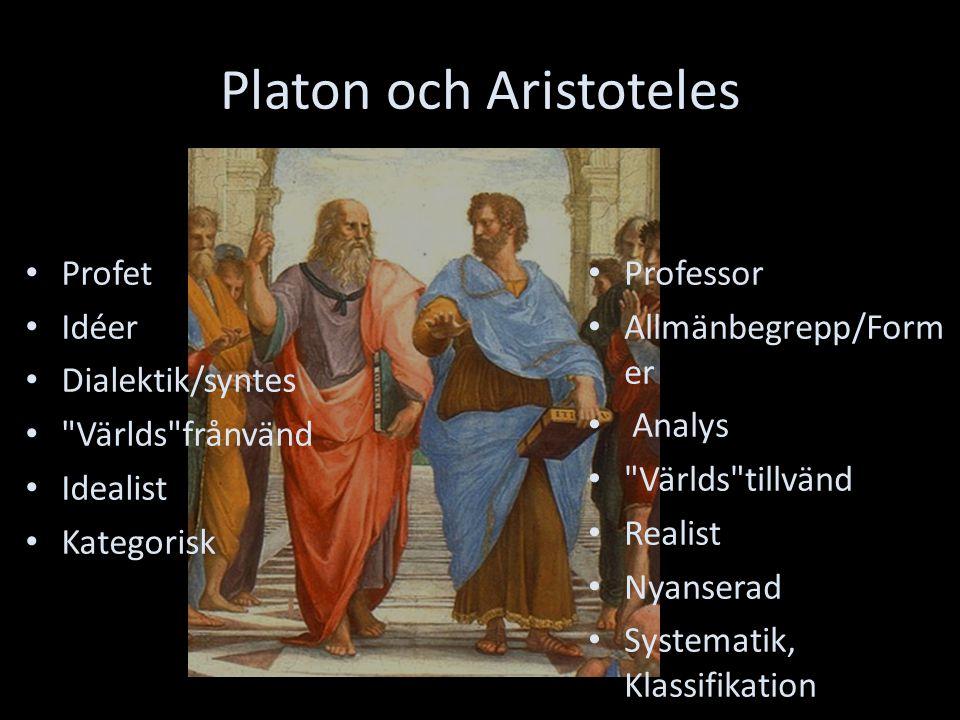 Platon och Aristoteles Profet Idéer Dialektik/syntes
