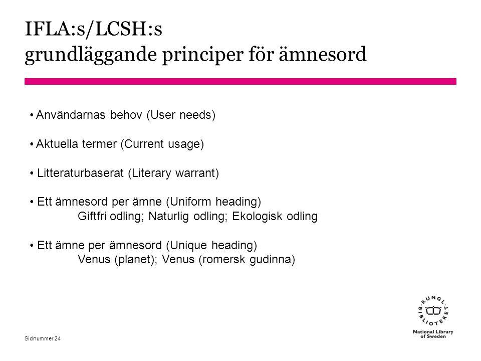 Sidnummer IFLA:s/LCSH:s grundläggande principer för ämnesord 24 Användarnas behov (User needs) Aktuella termer (Current usage) Litteraturbaserat (Lite