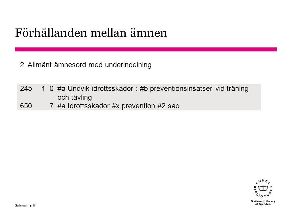 Sidnummer 24510 #a Undvik idrottsskador : #b preventionsinsatser vid träning och tävling 6507#a Idrottsskador #x prevention #2 sao 2. Allmänt ämnesord