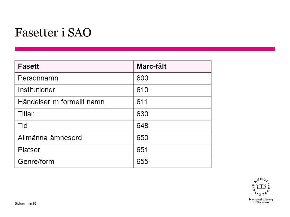 Sidnummer Fasetter i SAO FasettMarc-fält Personnamn600 Institutioner610 Händelser m formellt namn611 Titlar630 Tid648 Allmänna ämnesord650 Platser651